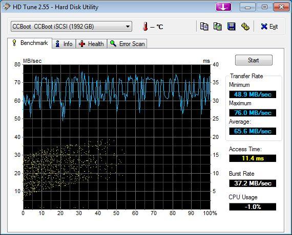 Game Disk 1 Raid0 ISCSI