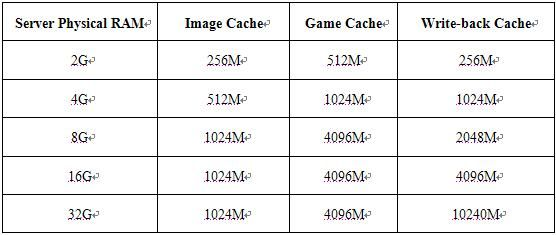 Cache Settings Reference For Ccboot Diskless Boot And Iscsi Boot Software For Windows 7 Xp Vista