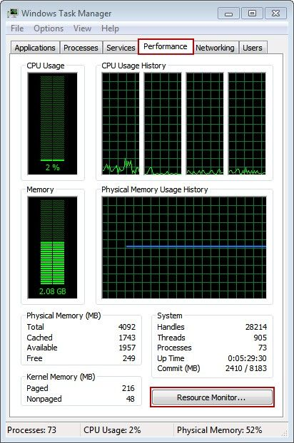 Windows Task Manager Performance